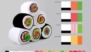 accessoire cuisine rigolo cuisine objet cuisine rigolo objet cuisine objet cuisine rigolo