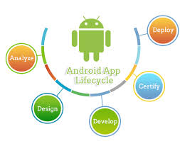 android application lifecycle android application development it outsourcing company