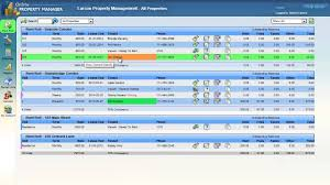 Property Spreadsheet Rent Tracker Spreadsheet Laobingkaisuo Com