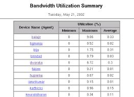 utilization report template bandwidth utilization report exle
