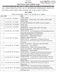 grade 10 final exam see exam routine 2073 begins from 3rd chaitra