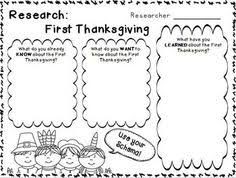 thanksgiving printables for 2nd grade happy thanksgiving