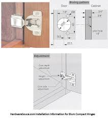 blum kitchen cabinet hinges 81 beautiful ideas blum compact hinges small overlay