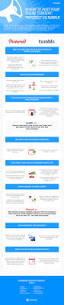 9 best infographics images on pinterest digital marketing