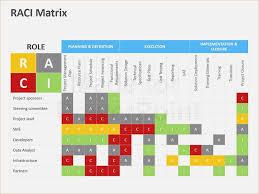 Raci Matrix Template Powerpoint Tropicsbest Co Rasci Matrix Template