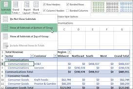 Excel 2010 Pivot Table Making Report Layout Changes Customizing An Excel 2013 Pivot