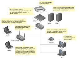 computer network diagram template
