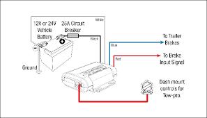redline brake controller wiring diagram wiring diagram and
