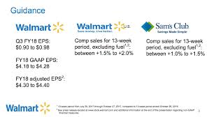 best buy quarterly sales wal mart a sluggish quarter but long term outlook remains bright