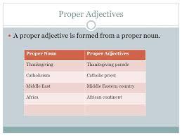 parts of speech part 1 nouns pronouns and adjectives 7 th grade