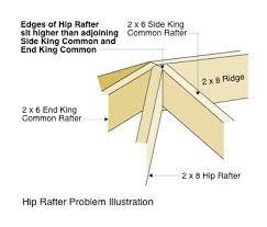 Hip Roof Measurements Garage Roof Framing