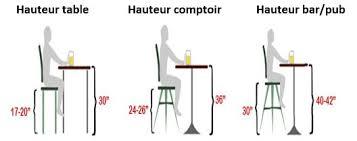 hauteur comptoir cuisine comment choisir un tabouret pour la cuisine ou le bar