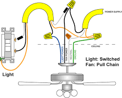 wiring diagram light switched fan pull chain tips and how to wire