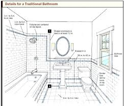 small bathroom layout ideas with shower layout for small bathroom bathroom layout ideas full size of 5 x 7