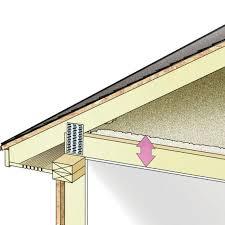 Prefabricated Roof Trusses Raised Heel Trusses Builder Magazine