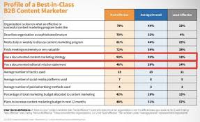 marketing plan strategic marketing plan marketing strategy plan