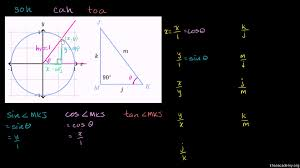unit circle video trigonometry khan academy