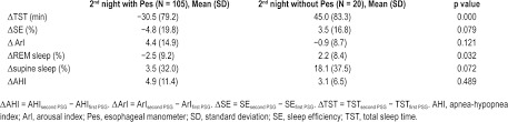 jcsm night to night variability in sleep disordered breathing