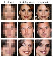 google super resolution can zoom in and enhance images just like