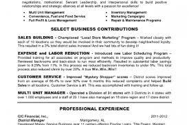 Manager Retail Resume Application Letter Marketing Position U0026 Buy Original Essay
