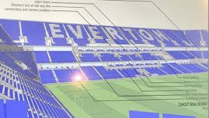 design your own church fans photo stunning concept images of new everton stadium revealed to
