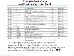 verification module space systems engineering version ppt download