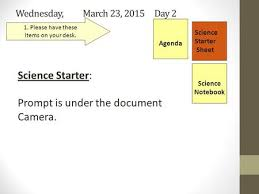Desk Agenda Thursday August 14 2014 Day 2 Science Starters Sheet 1 Please