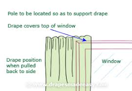 Where To Hang Curtain Rods How To Install Curtain Rods And Poles