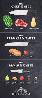 kitchen knives guide best 25 kitchen knives ideas on knife storage space