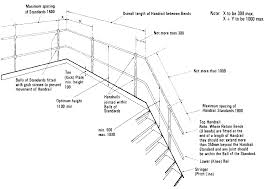 handrails for stairs design of your house u2013 its good idea for