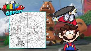 Odyssey Map New Super Mario Odyssey Updated Map One More Month Youtube