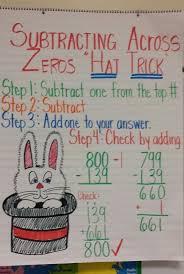 307 best subtraction images on pinterest math activities