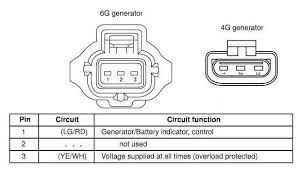 ford crown victoria alternator wiring diagrams