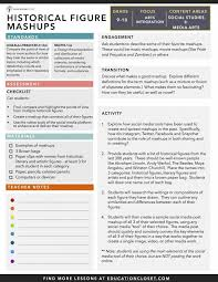 ela common core state standards lesson plan balanced literacy