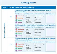 Excel Reports Template 7 Free Summary Report Templates Excel Pdf Formats