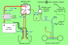 driving light wiring harness diagram wiring diagrams for diy car