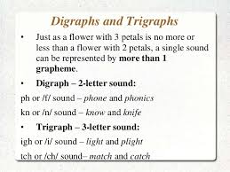 simple resume exles images of digraph consonants lower pri a consonant blends digraphs