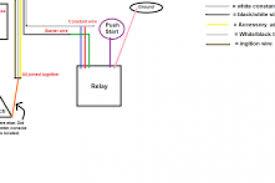 pivot push on start wiring diagram wiring diagram