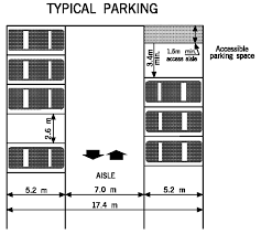 typical size of 2 car garage typical size of 2 car garage with