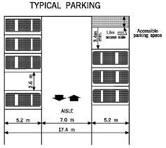 typical size of 2 car garage elegant garage by eldorado stone