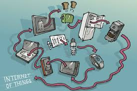 a beginner u0027s guide to understanding the internet of things recode