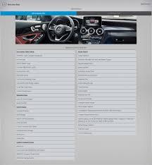 mercedes price malaysia 2015 mercedes c class ckd c 200 c 250 prices specs