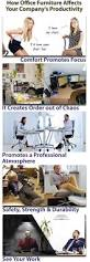 Comfortable Office Chairs Png How Office Furniture Affects Your Company U0027s Productivity