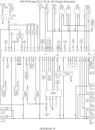 repair guides wiring diagrams autozone com beauteous mazda 323