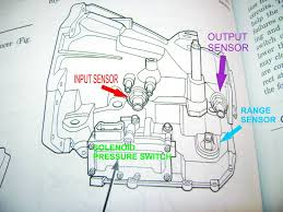 even this johnboy can diagnose 2001 chrysler voyager