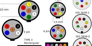 how to wire a cat6 rj45 ethernet plug handymanhowto com inside