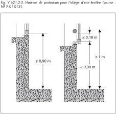 hauteur fenetre cuisine hauteur de protection pour l allège d une fenêtre source nf p