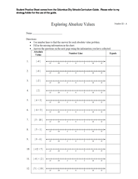 seventh grade lesson absolute value taking a deeper look