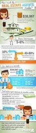 best 25 real estate broker salary ideas on pinterest find a