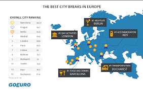 find your next european city goeuro